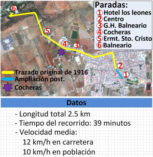 Mapa del tranvia de Marmolejo - 1916